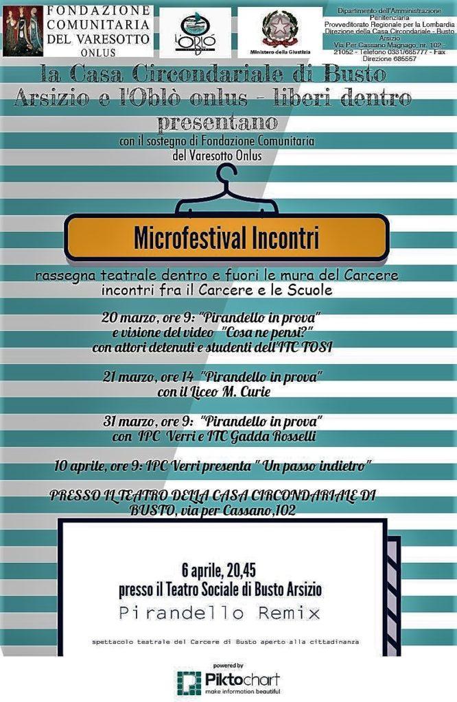 Microfestival Incontri
