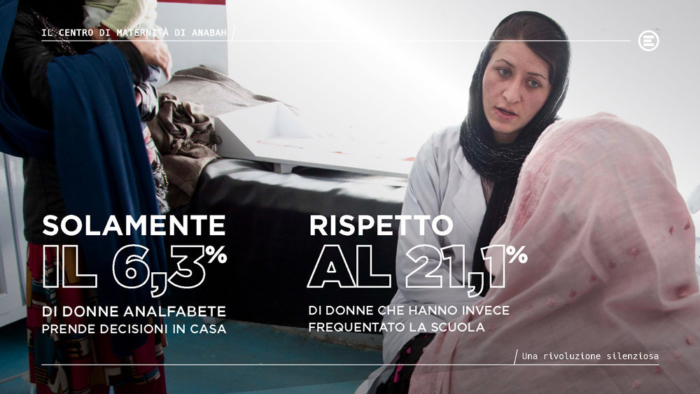 Emergency Afghanistan Empowerment femminile centro maternità Anabah